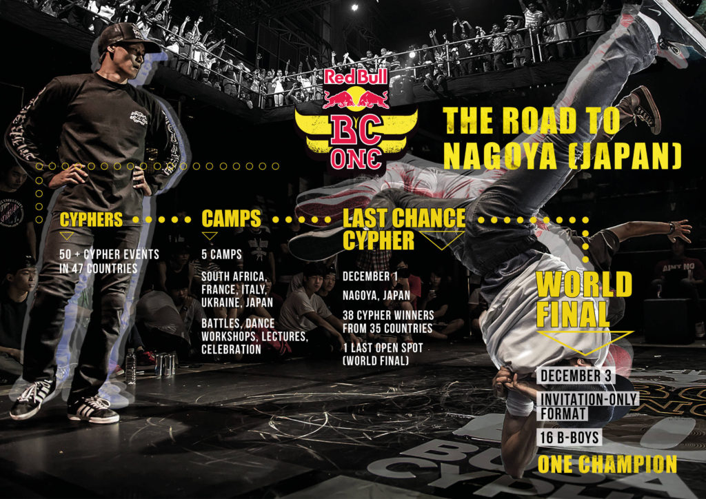 Red Bull BC One Road To Nagoya©Red Bull Content Pool